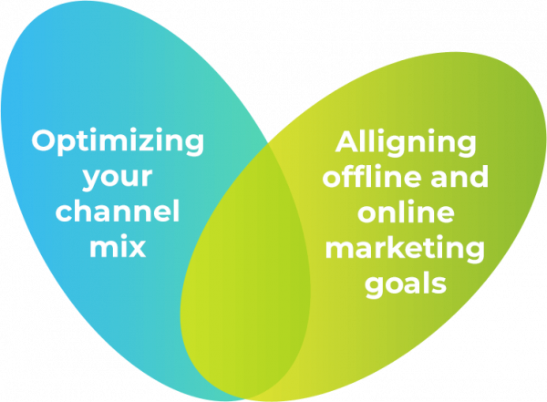 diagram- digital marketing